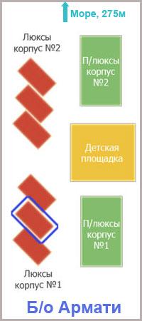 lux1_block2_schema