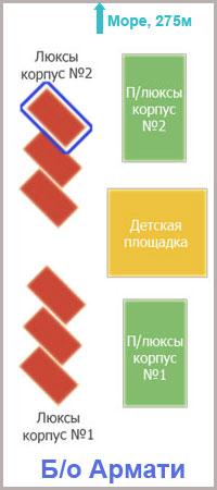 lux2_block3_schema